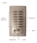 Feelux TC-S2 wall controller